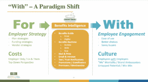 Benefits Intelligence